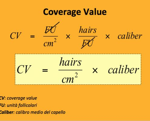 coverage value 2